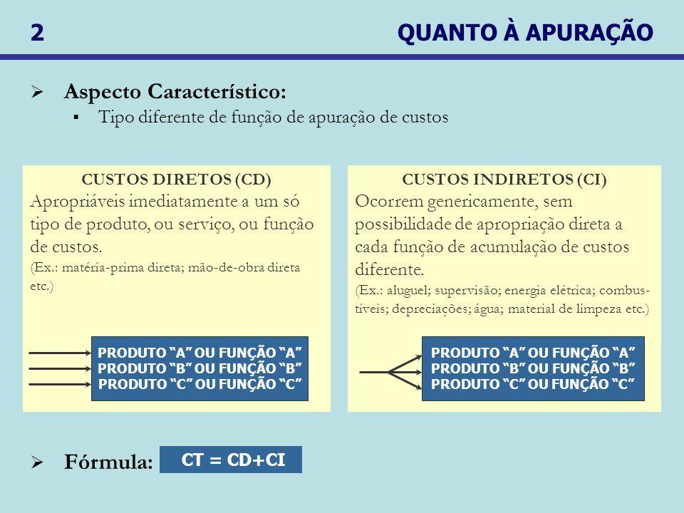 2 QUANTO À APURAÇÃO Comportamento dos custos: ABC CUSTOS INDIRETOS FUNÇÕES DE ACUMULAÇÃO CUSTOS DIRETOS INICIALMENTE NÃO TÊM DESTINO DESTINO IMEDIATO