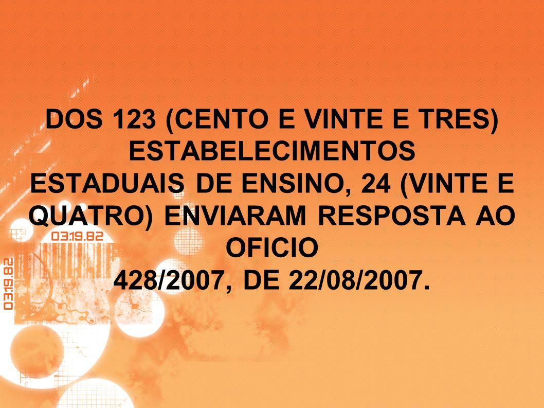 DOS 123 (CENTO E VINTE E TRES) ESTABELECIMENTOS ESTADUAIS DE ENSINO, 24 (VINTE E QUATRO) ENVIARAM RESPOSTA AO OFICIO 428/2007, DE 22/08/2007.