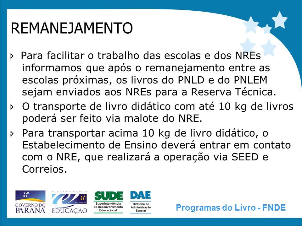 LEGISLAÇÃO OBS.: A íntegra da Resolução nº 3, (14/01/2008) e da Portaria Normativa nº 7, (05/04/2007) acessar: www.fnde.gov.br >> seção FNDE >> link Livro Didático >> Legislaçãowww.fnde.gov.br Programas do Livro - FNDE
