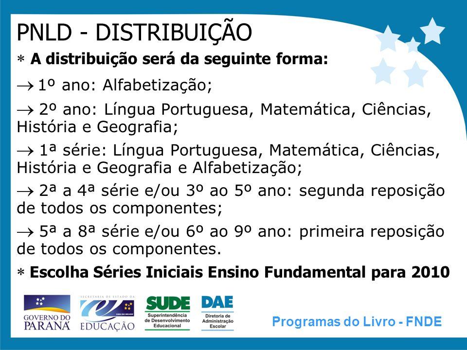 PNLEM - DISTRIBUIÇÃO A distribuição será da seguinte forma: Português, Matemática, Geografia, Biologia, Física: grade cheia História e Química: complementação Programas do Livro - FNDE