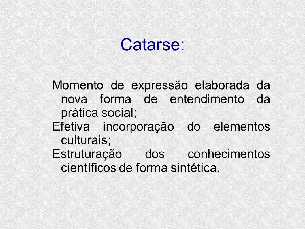 Catarse: Momento de expressão elaborada da nova forma de entendimento da prática social; Efetiva incorporação do elementos culturais; Estruturação dos conhecimentos científicos de forma sintética.