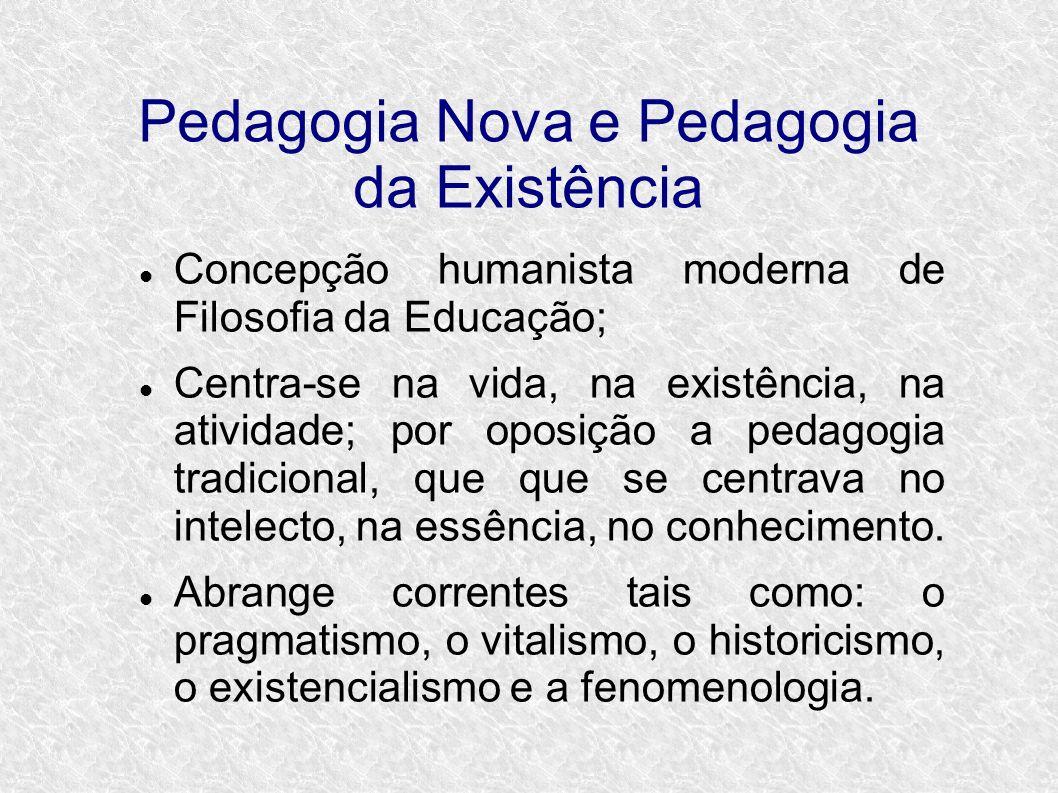 Pedagogia Nova e Pedagogia da Existência Concepção humanista moderna de Filosofia da Educação; Centra-se na vida, na existência, na atividade; por oposição a pedagogia tradicional, que que se centrava no intelecto, na essência, no conhecimento.