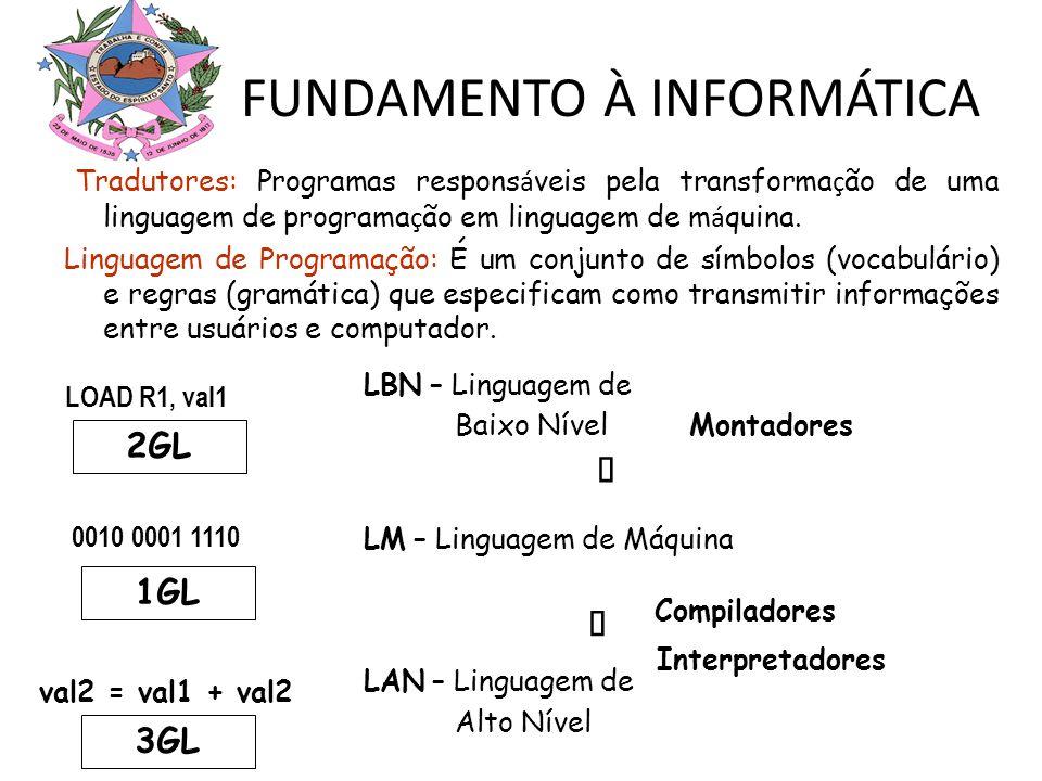 Tradutores: Programas respons á veis pela transforma ç ão de uma linguagem de programa ç ão em linguagem de m á quina. Linguagem de Programação: É um