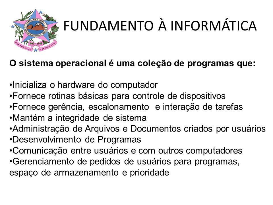 FUNDAMENTO À INFORMÁTICA O sistema operacional é uma coleção de programas que: Inicializa o hardware do computador Fornece rotinas básicas para contro