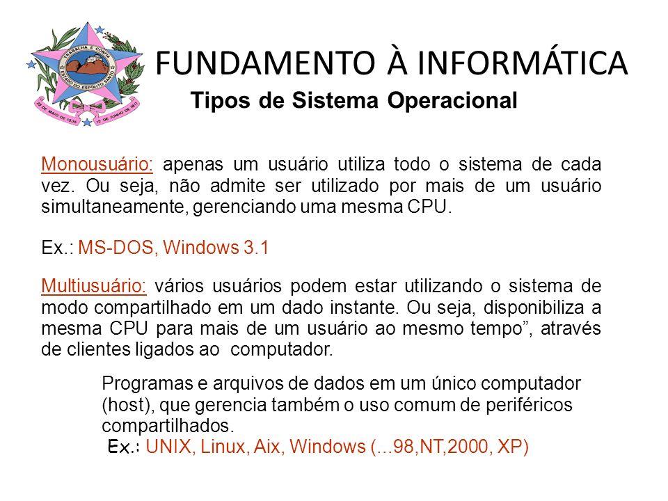 FUNDAMENTO À INFORMÁTICA Tipos de Sistema Operacional Monousuário: apenas um usuário utiliza todo o sistema de cada vez. Ou seja, não admite ser utili