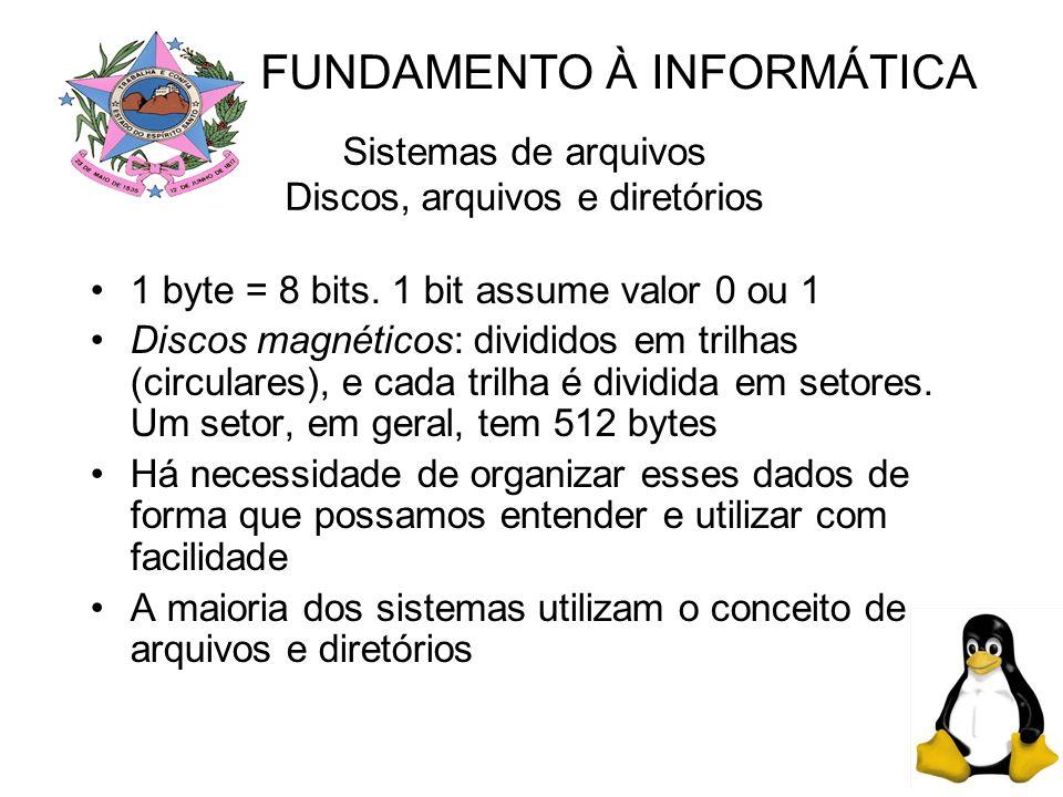 Sistemas de arquivos Discos, arquivos e diretórios 1 byte = 8 bits.