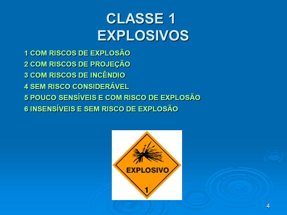 4 CLASSE 1 EXPLOSIVOS 1 COM RISCOS DE EXPLOSÃO 2 COM RISCOS DE PROJEÇÃO 3 COM RISCOS DE INCÊNDIO 4 SEM RISCO CONSIDERÁVEL 5 POUCO SENSÍVEIS E COM RISC