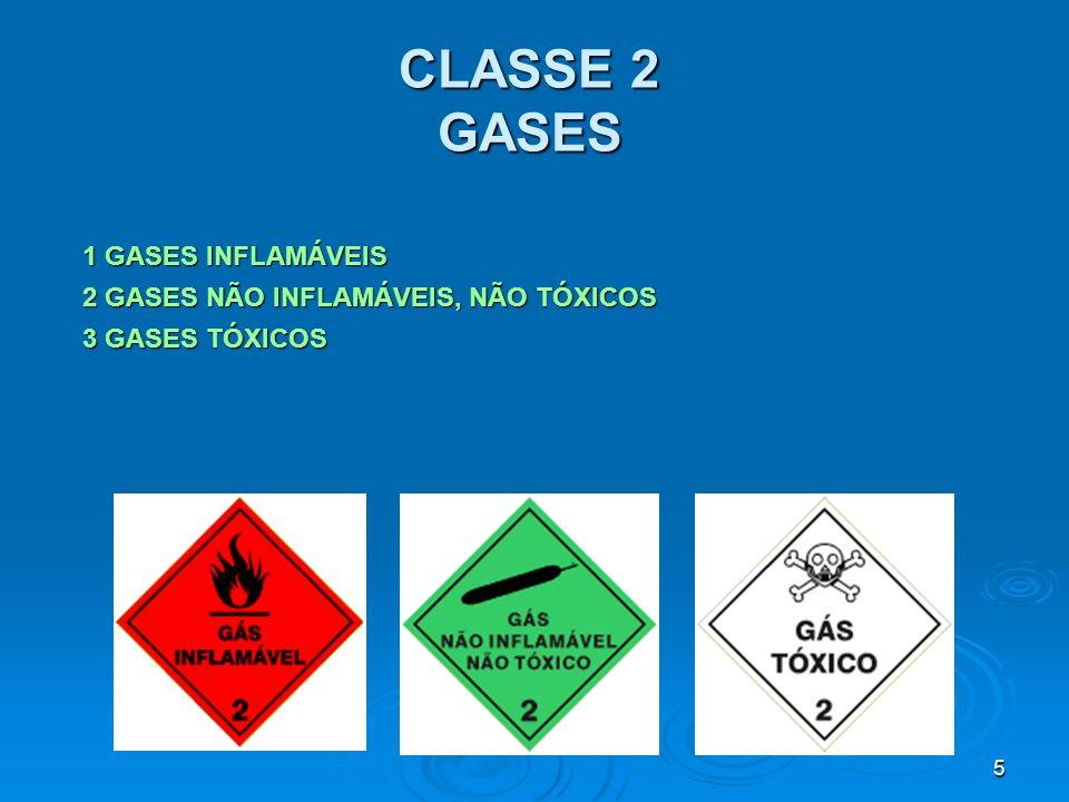 6 CLASSE 3 LÍQUIDOS INFLAMÁVEIS 1 LÍQUIDOS INFLAMÁVEIS