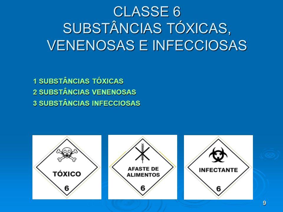 10 CLASSE 7 MATERIAIS RADIOATIVOS 1 RADIOATIVO I 2 RADIOATIVO II 3 RADIOATIVO III
