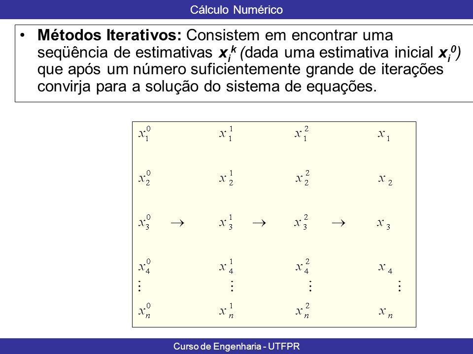 Cálculo Numérico Curso de Engenharia - UTFPR Método de Gauss-Seidel Conhecido x (0) (aproximação inicial) obtém-se x 1, x 2,...x k.