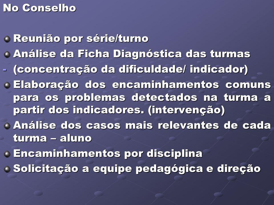 No Conselho Reunião por série/turno Análise da Ficha Diagnóstica das turmas -(concentração da dificuldade/ indicador) Elaboração dos encaminhamentos c