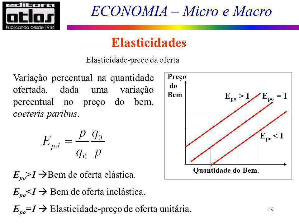 ECONOMIA – Micro e Macro 19 Elasticidades Elasticidade-preço da oferta E po >1 Bem de oferta elástica.