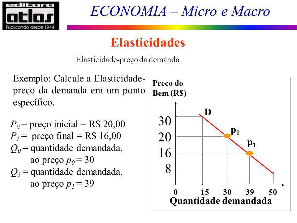 ECONOMIA – Micro e Macro 5 Elasticidades Elasticidade-preço da demanda Exemplo: Calcule a Elasticidade- preço da demanda em um ponto específico.