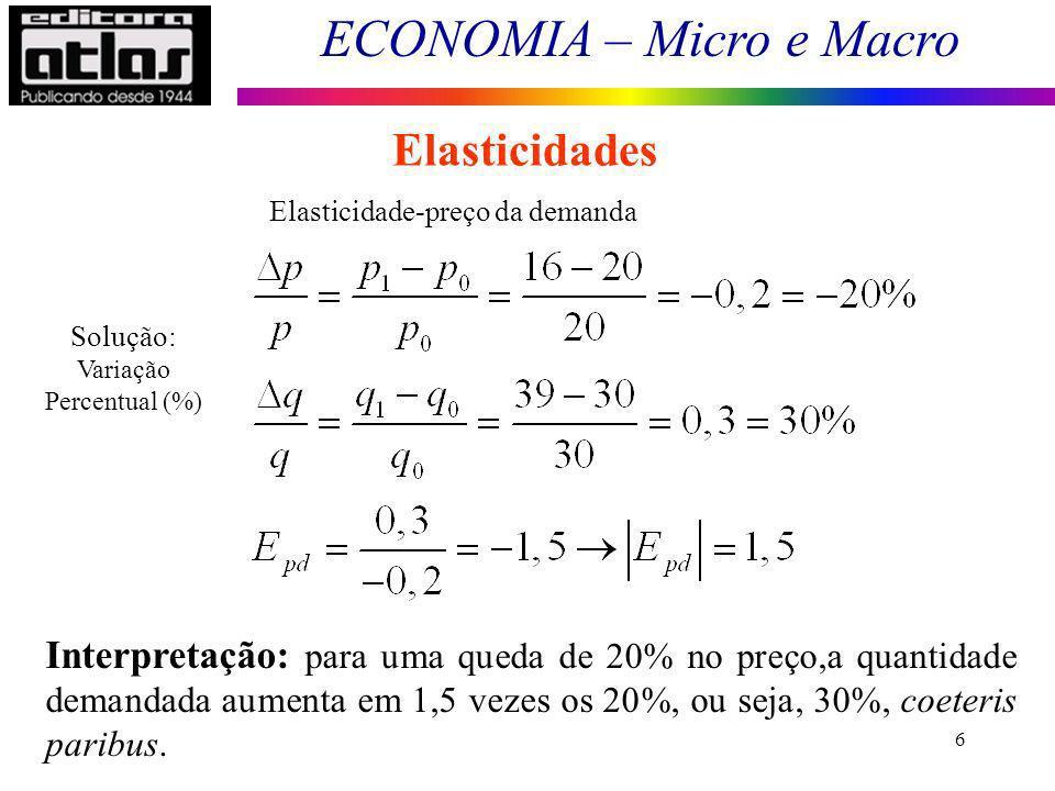 ECONOMIA – Micro e Macro 6 Elasticidades Elasticidade-preço da demanda Solução: Variação Percentual (%) Interpretação: para uma queda de 20% no preço,a quantidade demandada aumenta em 1,5 vezes os 20%, ou seja, 30%, coeteris paribus.