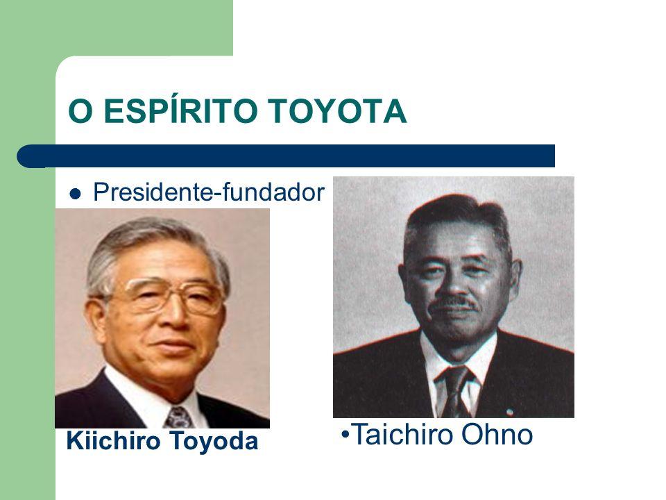 O ESPÍRITO TOYOTA Presidente-fundador da fábrica Toyota Kiichiro Toyoda Taichiro Ohno Kiichiro Toyoda