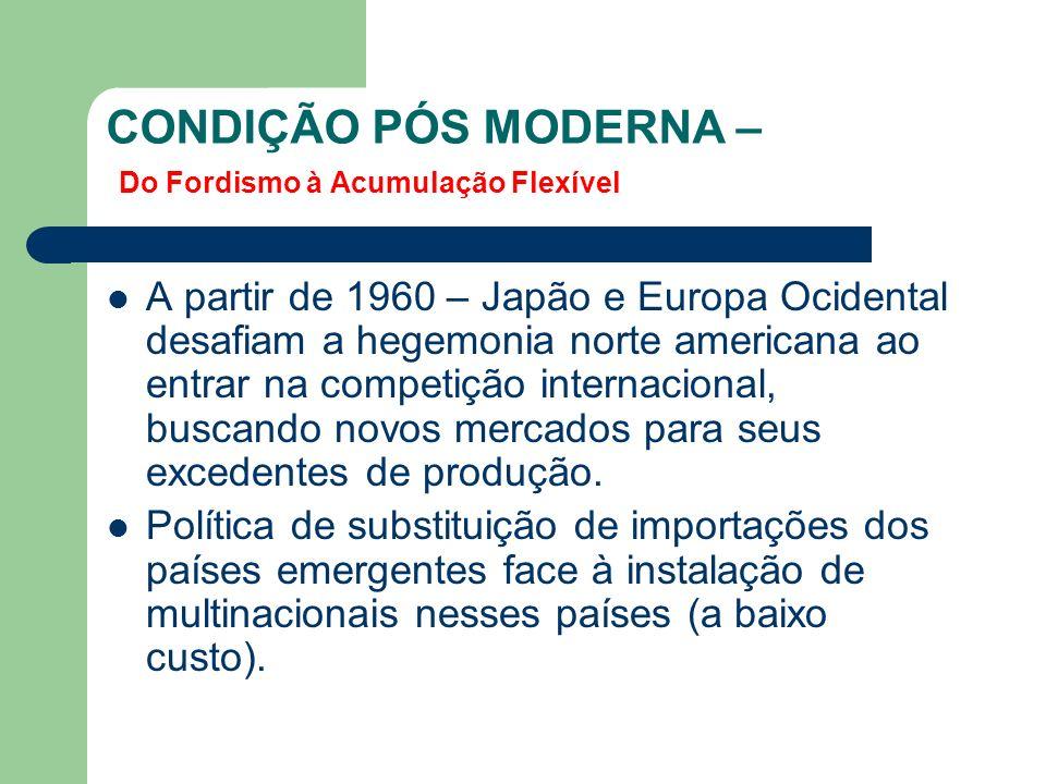 CONDIÇÃO PÓS MODERNA – Do Fordismo à Acumulação Flexível A partir de 1960 – Japão e Europa Ocidental desafiam a hegemonia norte americana ao entrar na