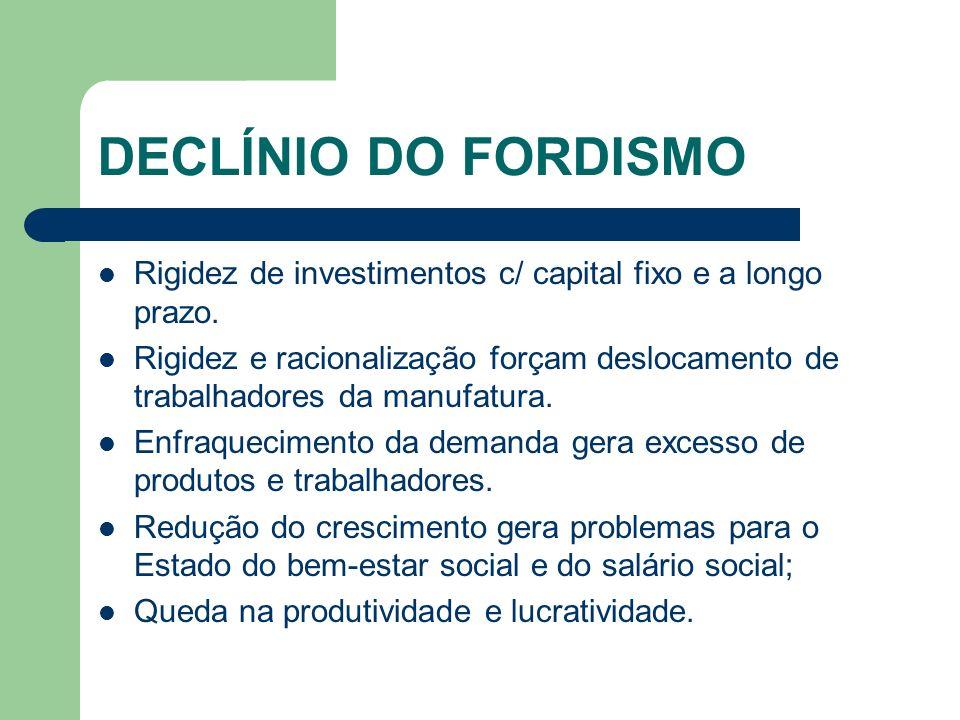 DECLÍNIO DO FORDISMO Rigidez de investimentos c/ capital fixo e a longo prazo. Rigidez e racionalização forçam deslocamento de trabalhadores da manufa