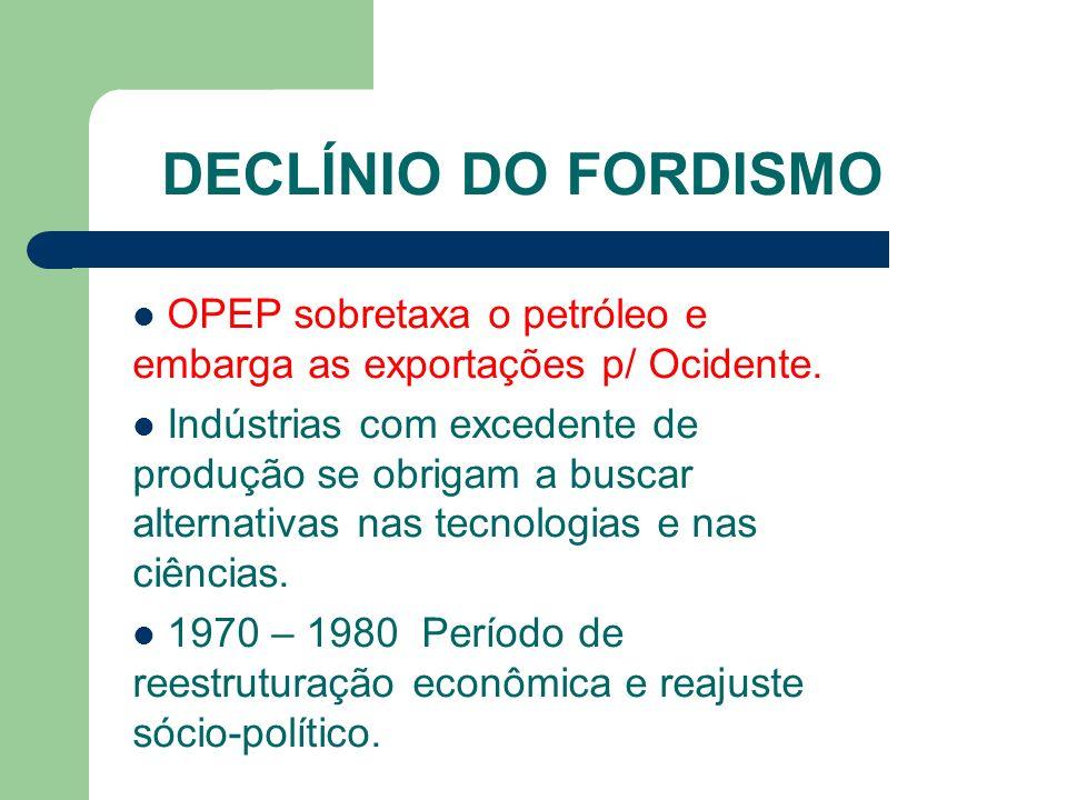 DECLÍNIO DO FORDISMO OPEP sobretaxa o petróleo e embarga as exportações p/ Ocidente. Indústrias com excedente de produção se obrigam a buscar alternat
