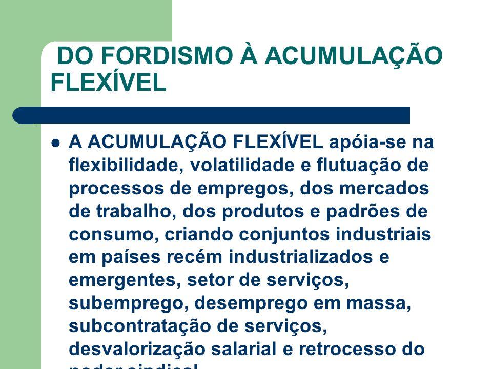 DO FORDISMO À ACUMULAÇÃO FLEXÍVEL A ACUMULAÇÃO FLEXÍVEL apóia-se na flexibilidade, volatilidade e flutuação de processos de empregos, dos mercados de