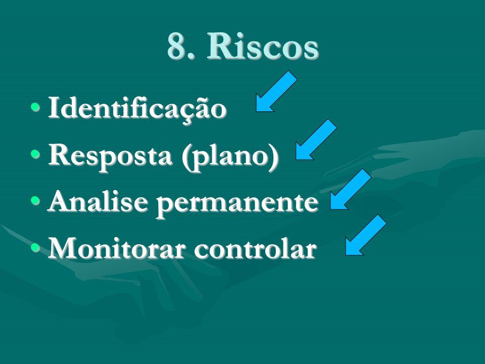 8. Riscos IdentificaçãoIdentificação Resposta (plano)Resposta (plano) Analise permanenteAnalise permanente Monitorar controlarMonitorar controlar