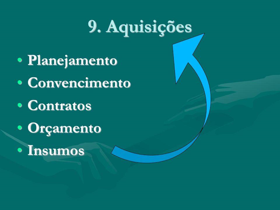 9. Aquisições PlanejamentoPlanejamento ConvencimentoConvencimento ContratosContratos OrçamentoOrçamento InsumosInsumos