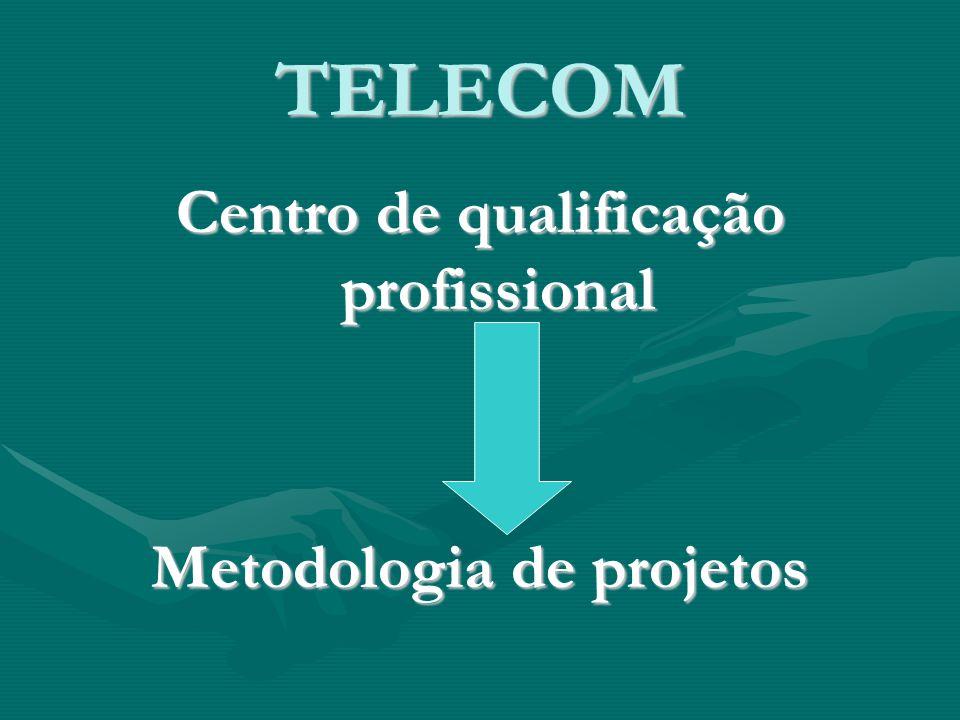 TELECOM Centro de qualificação profissional Metodologia de projetos
