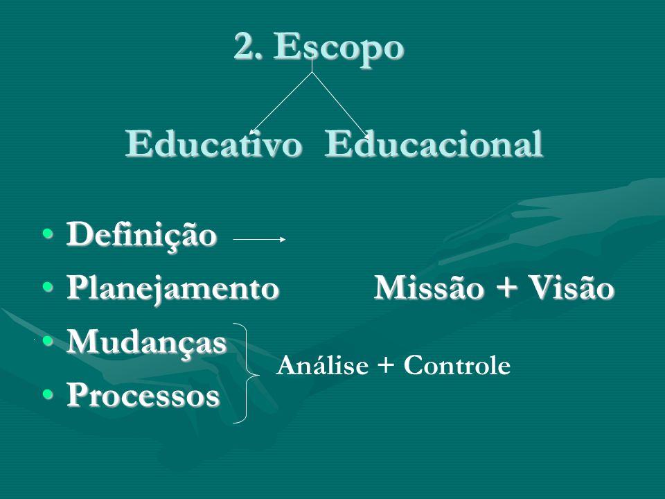 2. Escopo EducativoEducacional DefiniçãoDefinição PlanejamentoMissão + VisãoPlanejamentoMissão + Visão MudançasMudanças ProcessosProcessos Análise + C