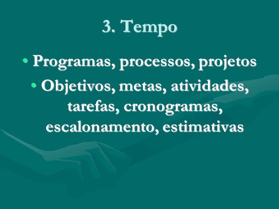 3. Tempo Programas, processos, projetosProgramas, processos, projetos Objetivos, metas, atividades, tarefas, cronogramas, escalonamento, estimativasOb