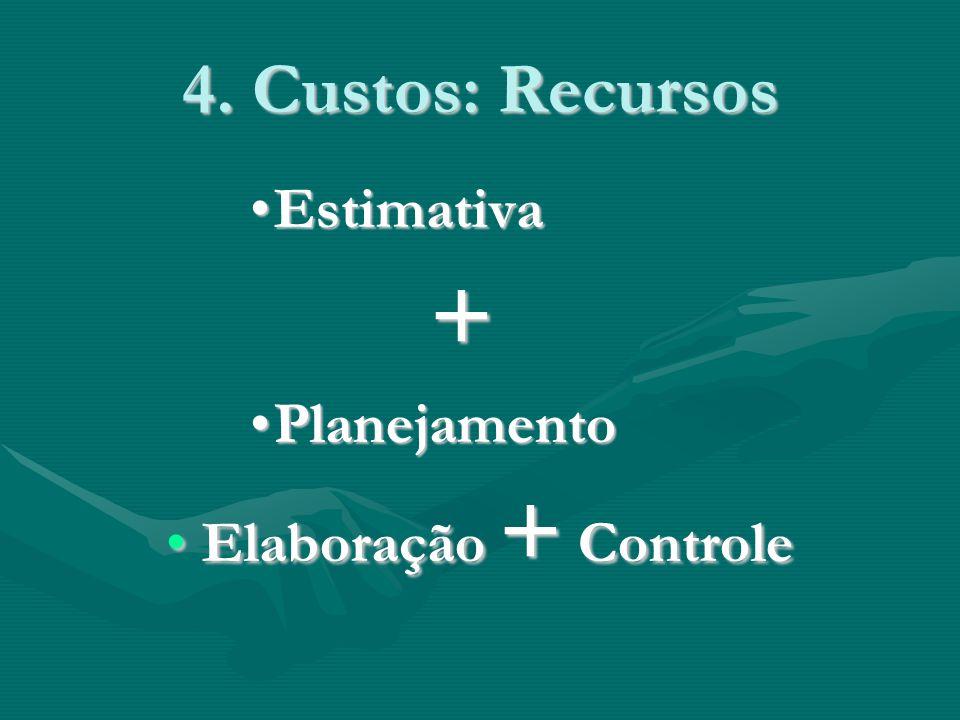 4. Custos: Recursos EstimativaEstimativa + PlanejamentoPlanejamento Elaboração + ControleElaboração + Controle