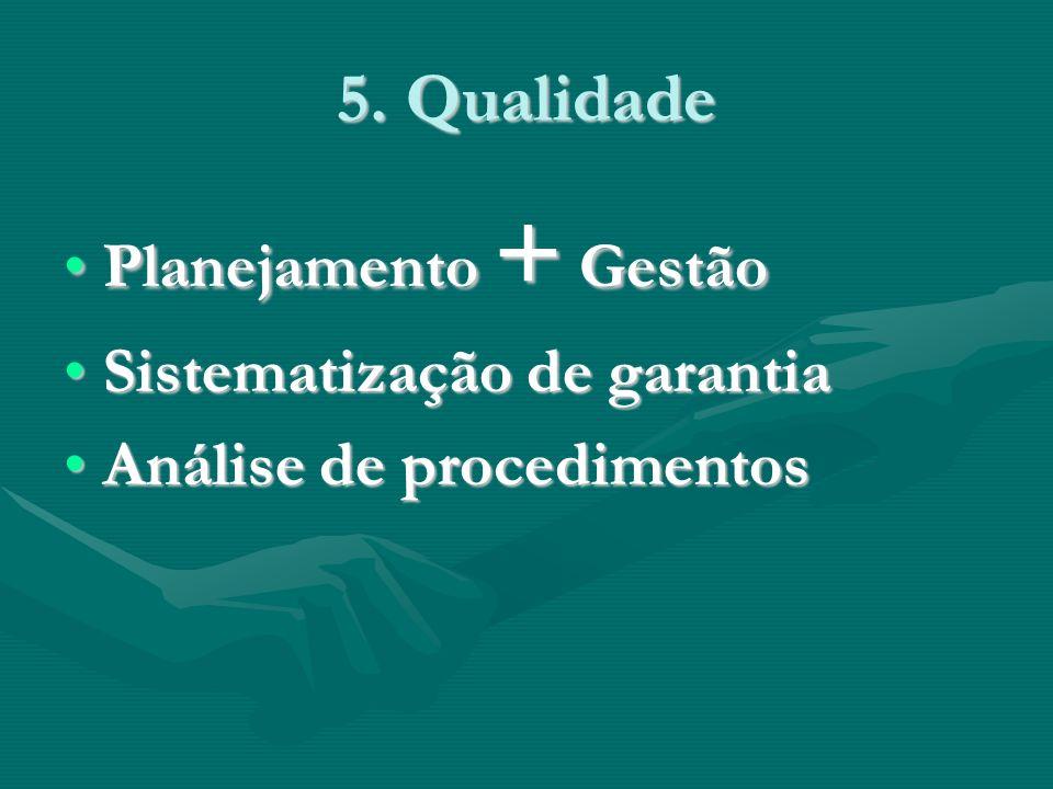 5. Qualidade Planejamento + GestãoPlanejamento + Gestão Sistematização de garantiaSistematização de garantia Análise de procedimentosAnálise de proced