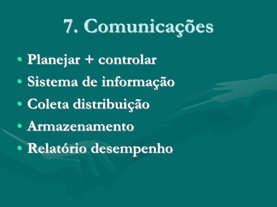 7. Comunicações Planejar + controlarPlanejar + controlar Sistema de informaçãoSistema de informação Coleta distribuiçãoColeta distribuição Armazenamen