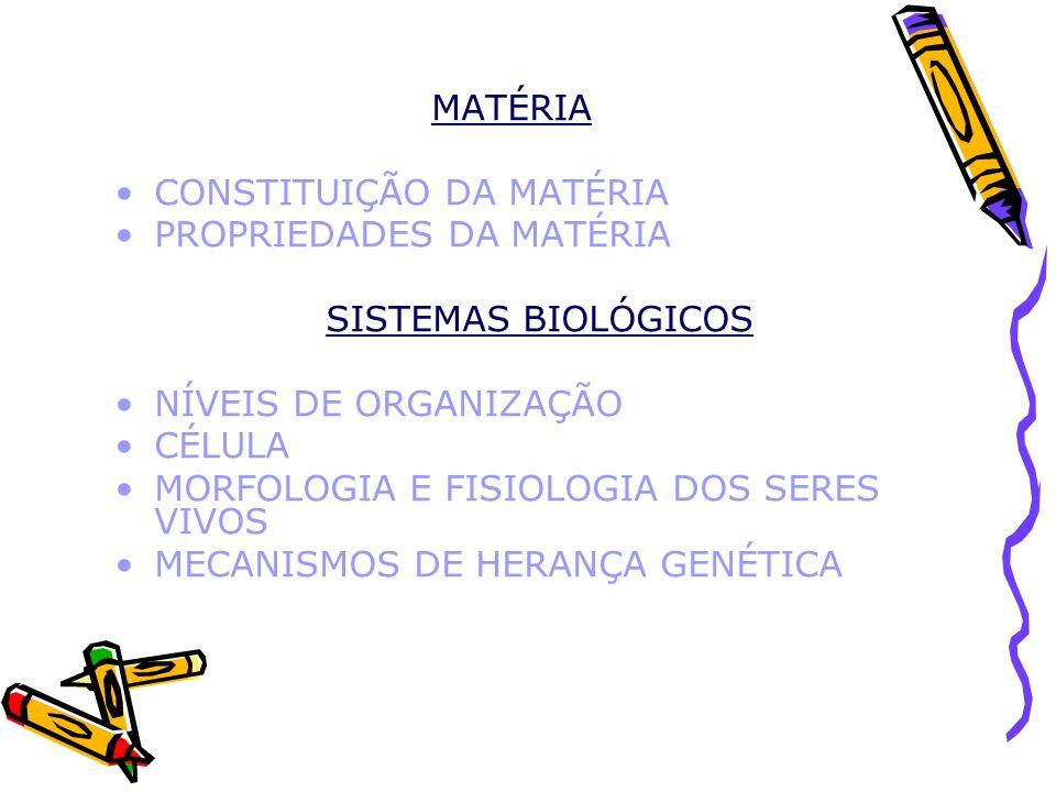 ENERGIA FORMAS DE ENERGIA CONVERSÃO DE ENERGIA TRANSMISSÃO DE ENERGIA BIODIVERSIDADE ORGANIZAÇÃO DOS SERES VIVOS SISTEMÁTICA ECOSSISTEMAS INTERAÇÕES ECOLÓGICAS ORIGEM DA VIDA EVOLUÇÃO DOS SERES VIVOS