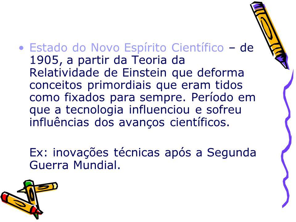 1.4.O Ensino de Ciências no Brasil 1931 – a disciplina consolidou-se no currículo das escolas.