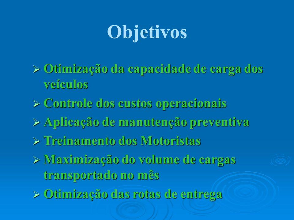 Otimização da capacidade de carga dos veículos Otimização da capacidade de carga dos veículos Controle dos custos operacionais Controle dos custos ope