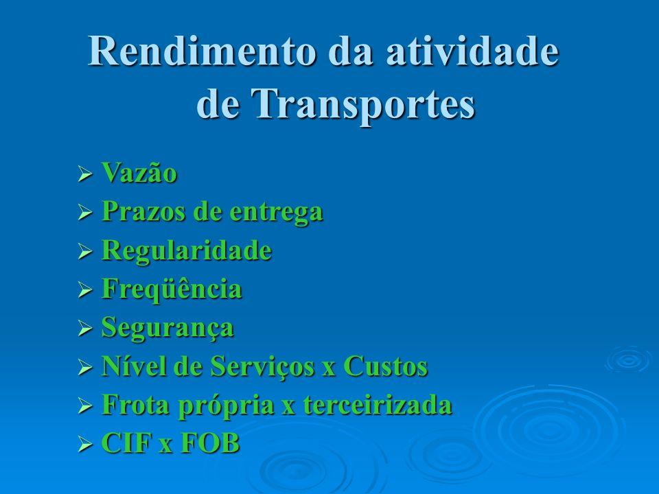 Rendimento da atividade de Transportes Vazão Vazão Prazos de entrega Prazos de entrega Regularidade Regularidade Freqüência Freqüência Segurança Segur