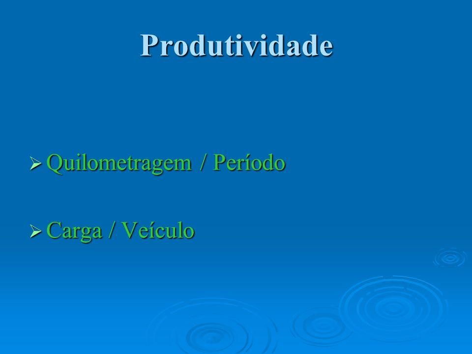 Produtividade Quilometragem / Período Quilometragem / Período Carga / Veículo Carga / Veículo