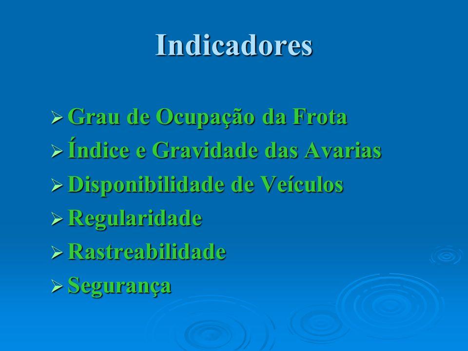 Indicadores Grau de Ocupação da Frota Grau de Ocupação da Frota Índice e Gravidade das Avarias Índice e Gravidade das Avarias Disponibilidade de Veícu