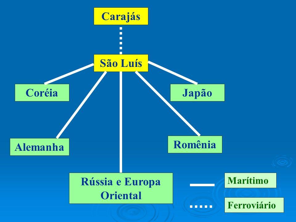 Carajás São Luís CoréiaJapão Romênia Alemanha Rússia e Europa Oriental Marítimo Ferroviário