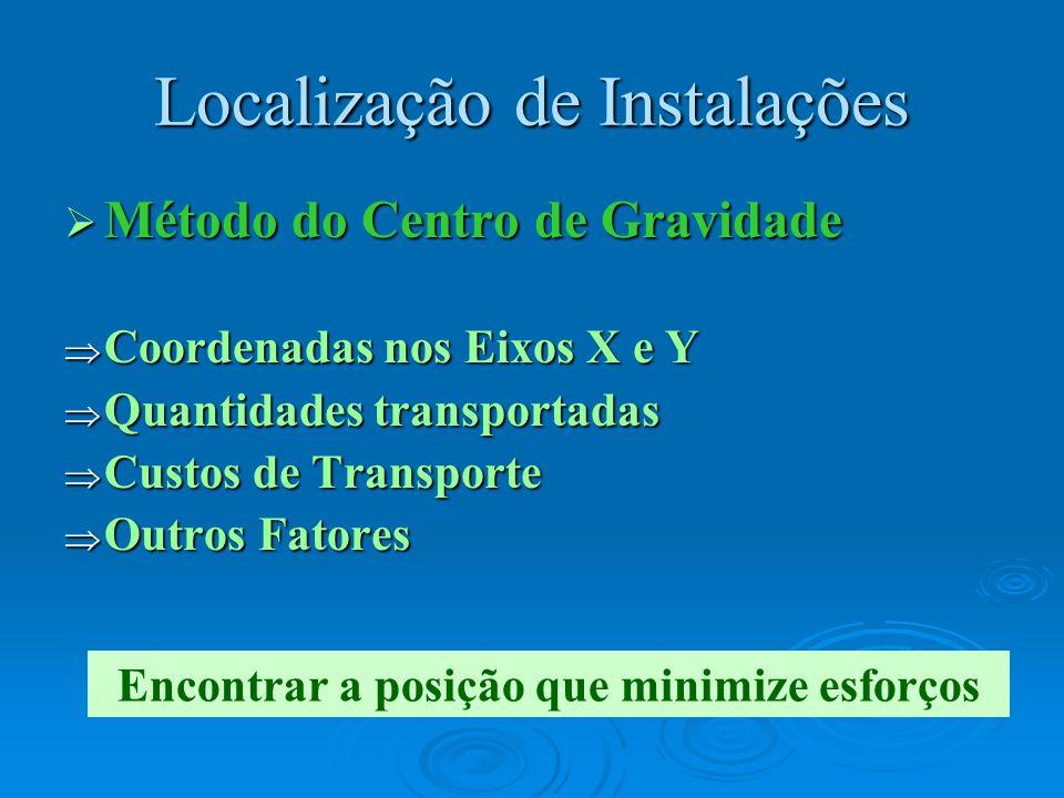 Localização de Instalações Método do Centro de Gravidade Método do Centro de Gravidade Coordenadas nos Eixos X e Y Coordenadas nos Eixos X e Y Quantid