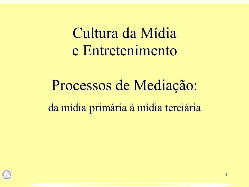 1 Cultura da Mídia e Entretenimento Processos de Mediação: da mídia primária à mídia terciária
