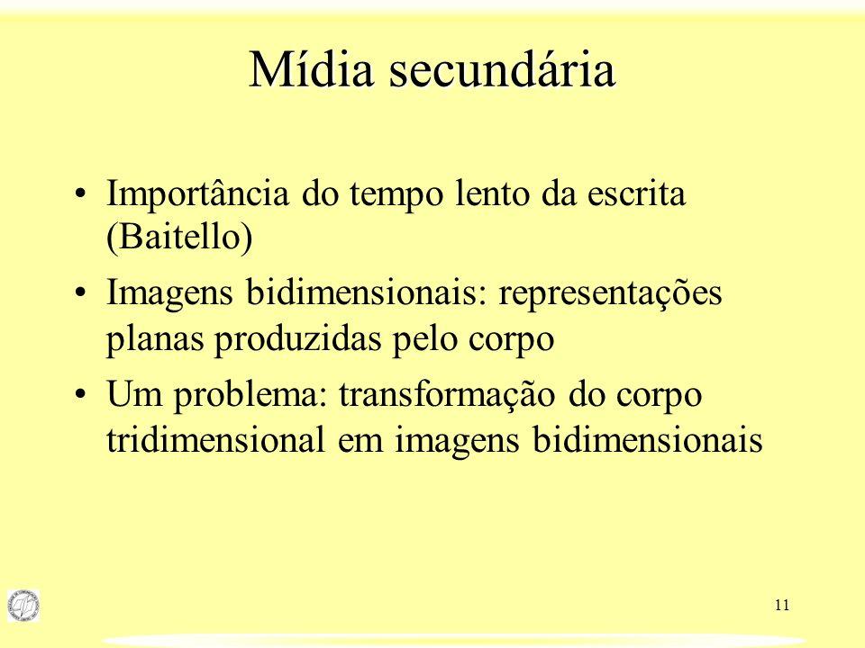 11 Mídia secundária Importância do tempo lento da escrita (Baitello) Imagens bidimensionais: representações planas produzidas pelo corpo Um problema: