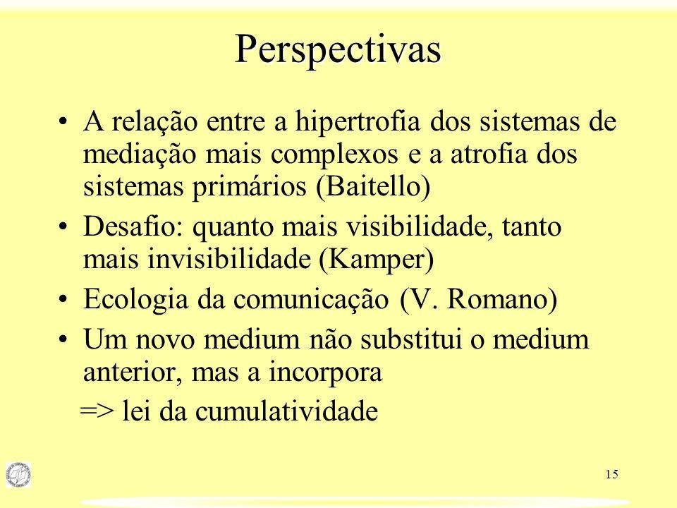 15 Perspectivas A relação entre a hipertrofia dos sistemas de mediação mais complexos e a atrofia dos sistemas primários (Baitello) Desafio: quanto ma