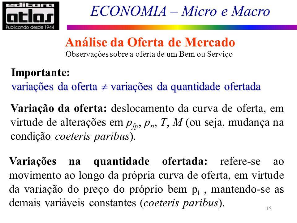 ECONOMIA – Micro e Macro 15 Observações sobre a oferta de um Bem ou Serviço Variação da oferta: deslocamento da curva de oferta, em virtude de alteraç