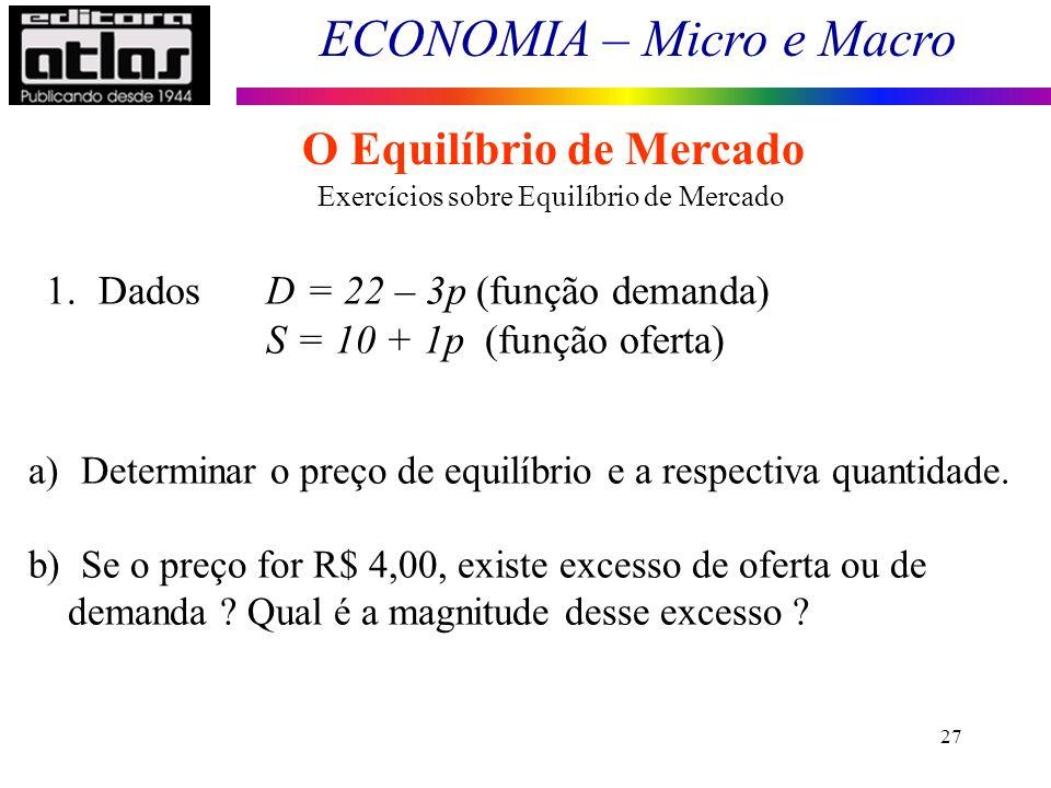 ECONOMIA – Micro e Macro 27 O Equilíbrio de Mercado Exercícios sobre Equilíbrio de Mercado 1.Dados D = 22 – 3p (função demanda) S = 10 + 1p (função of