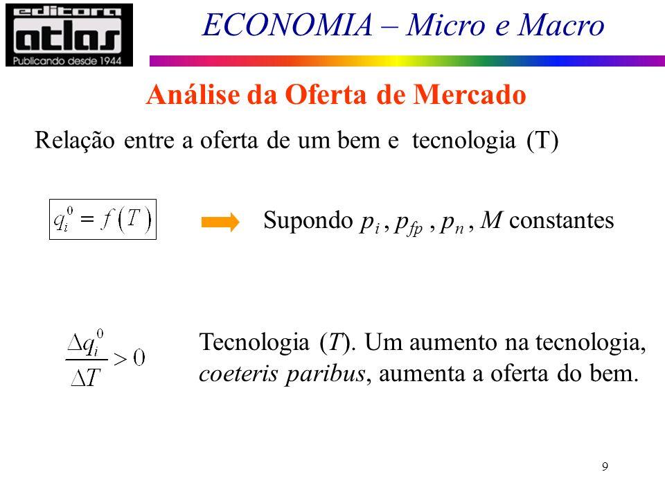 ECONOMIA – Micro e Macro 9 Análise da Oferta de Mercado Relação entre a oferta de um bem e tecnologia (T) Supondo p i, p fp, p n, M constantes Tecnolo