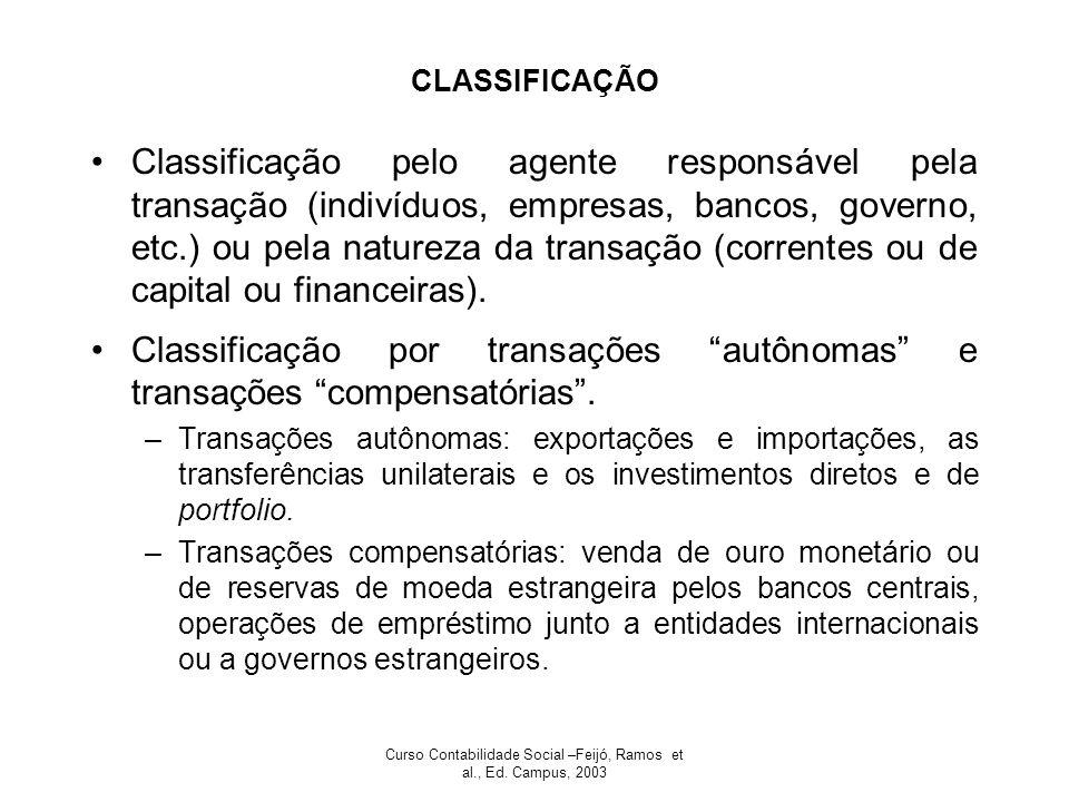 Curso Contabilidade Social –Feijó, Ramos et al., Ed.