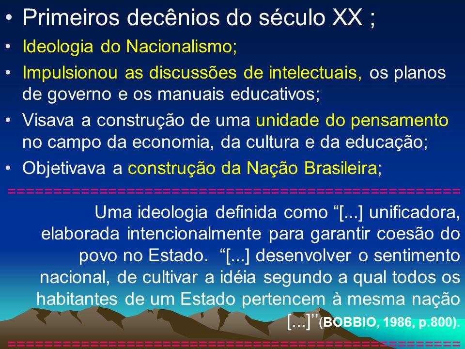 Primeiros decênios do século XX ; Ideologia do Nacionalismo; Impulsionou as discussões de intelectuais, os planos de governo e os manuais educativos;