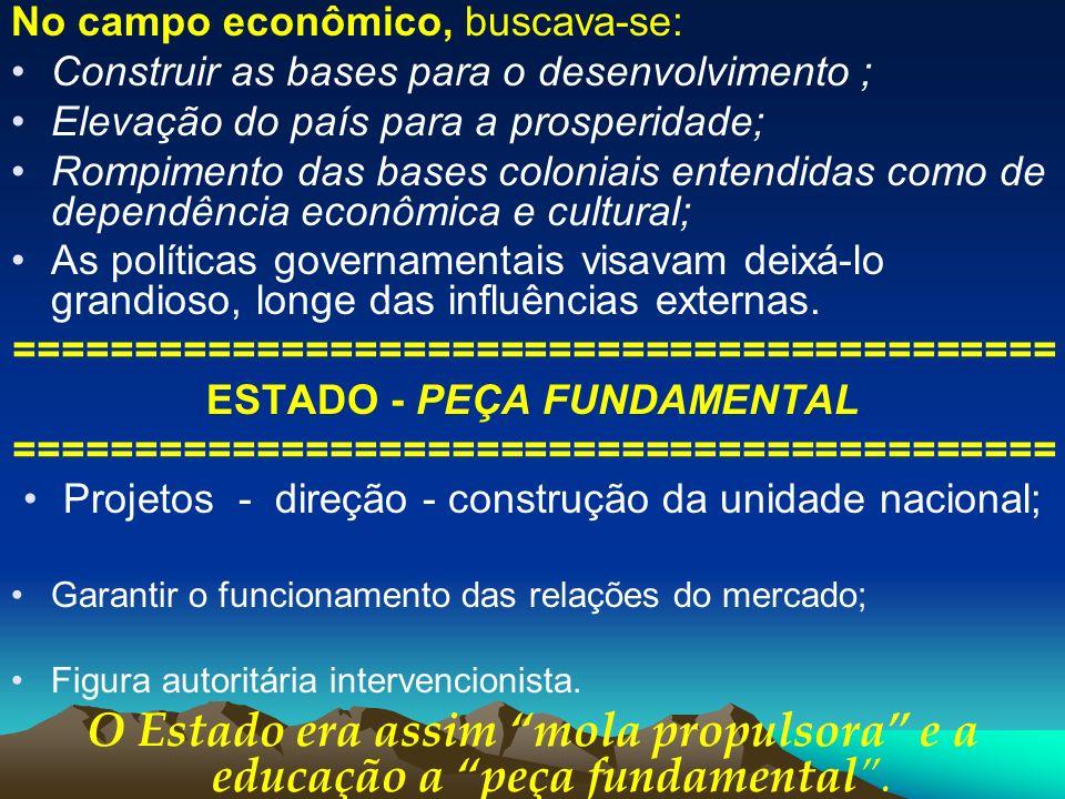 No campo econômico, buscava-se: Construir as bases para o desenvolvimento ; Elevação do país para a prosperidade; Rompimento das bases coloniais enten