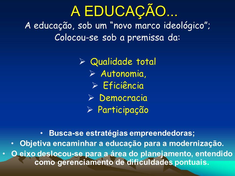 A EDUCAÇÃO... A educação, sob um novo marco ideológico; Colocou-se sob a premissa da: Qualidade total Autonomia, Eficiência Democracia Participação Bu