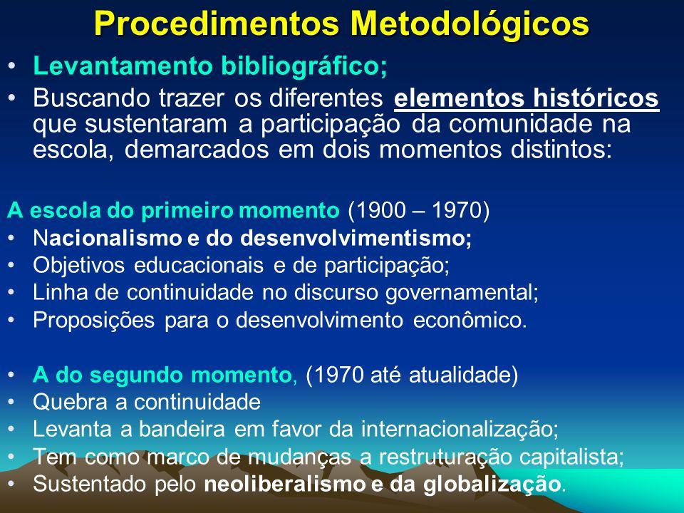 Procedimentos Metodológicos Levantamento bibliográfico; Buscando trazer os diferentes elementos históricos que sustentaram a participação da comunidad